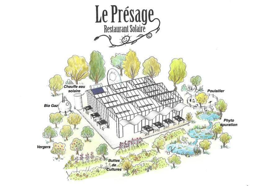 plan-acces-adresse-restaurant-presage-solaire