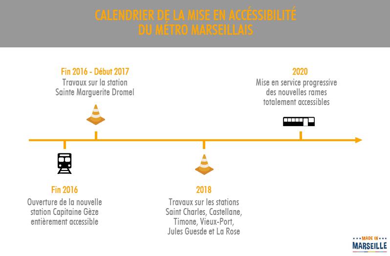 mobilité réduite, Que fait la RTM pour les personnes à mobilité réduite dans les transports?, Made in Marseille