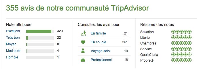 maison-aix-hotel-romantique-tripadvisor
