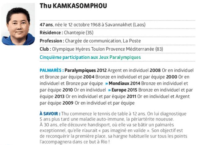 Thu-Kamkasomphou