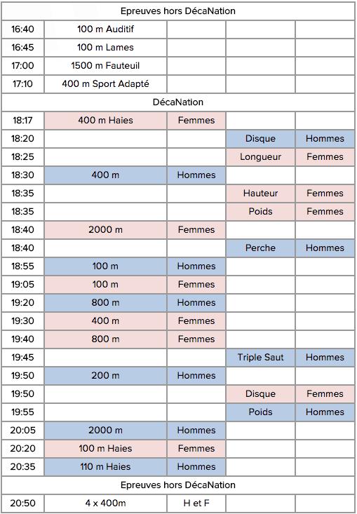 programme-epreuve-decanation-athletisme