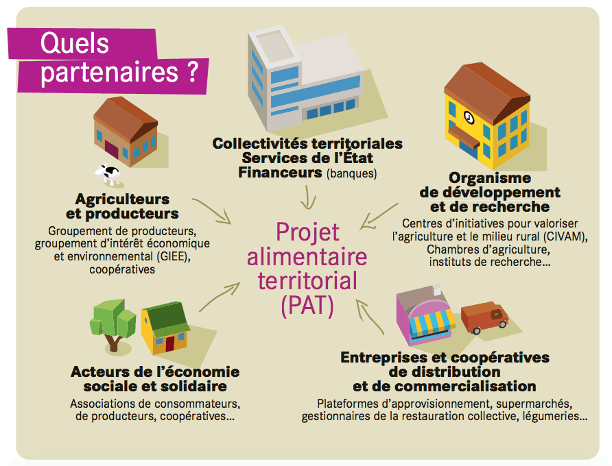 projet-alimentaire-territorial-metropole-provence