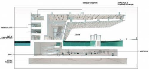 plan-etage-villa-mediterranee