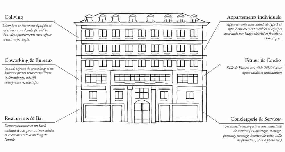 , Logements, coworking, restos, une résidence nouvelle génération à République