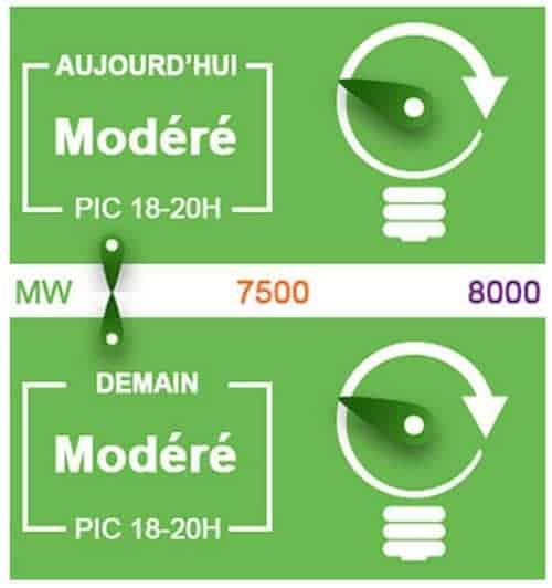 ecowatt-pic-consommation-electrique-paca