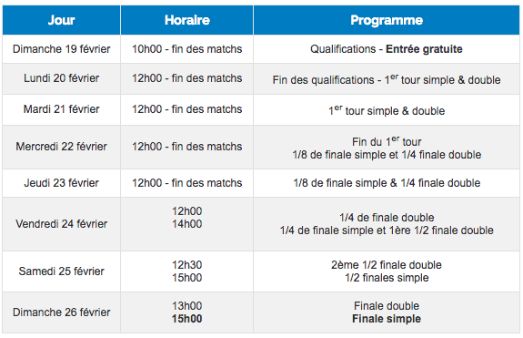 programme-match-tennis-open-13