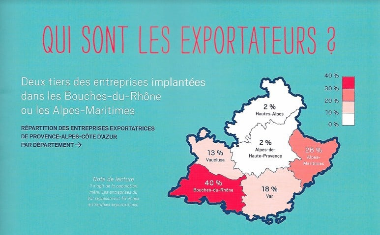filiere-export-pme-provence-paca