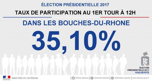 taux-participation-presidentielle-bouches-rhone