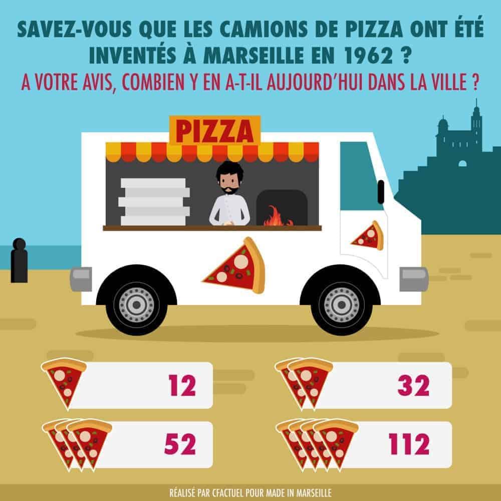 , L'histoire des camions pizzas, inventés à Marseille en 1962 !, Made in Marseille, Made in Marseille