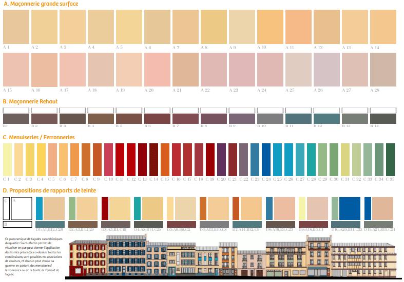 La ville de brest paye ses habitants pour repeindre leur for Nuancier couleur facade