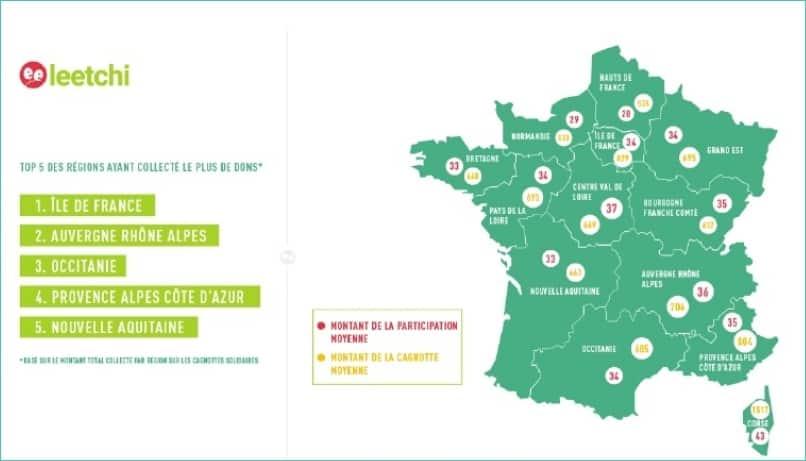 habitants, Les habitants de la région Sud sont les plus généreux de France
