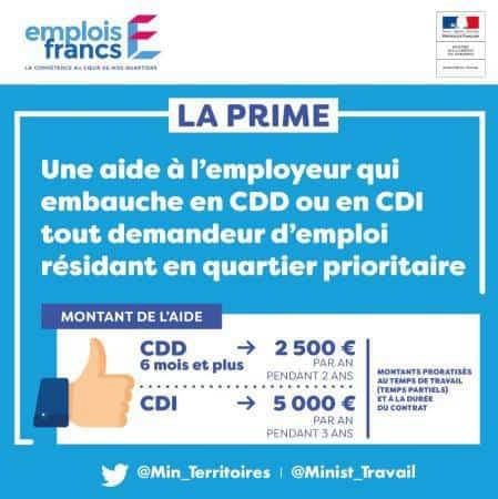 , Lutter contre les discriminations à l'embauche et développer l'emploi, c'est possible!