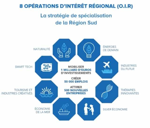 , Rising SUD, l'agence régionale de développement change de nom