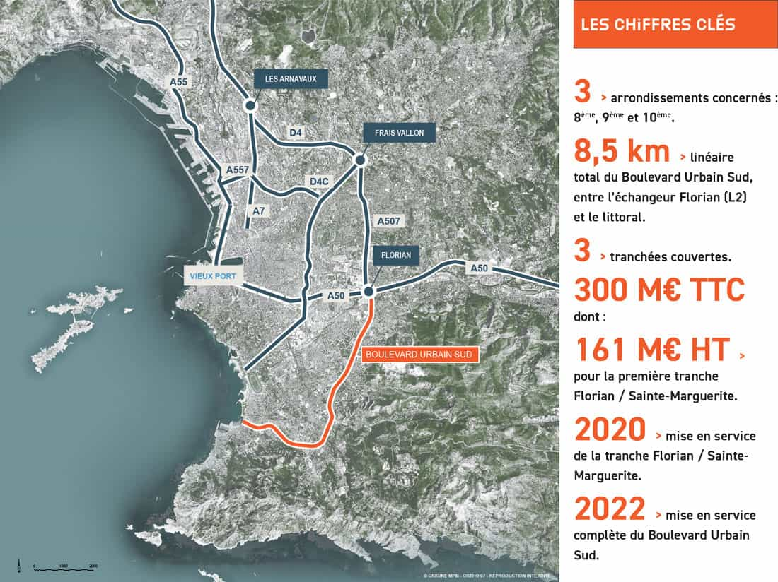 , L'impact environnemental du Boulevard Urbain Sud s'invite dans les municipales, Made in Marseille, Made in Marseille