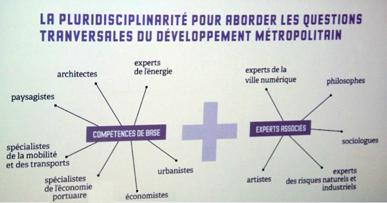 equipe-consultation-aix-provence-metropole