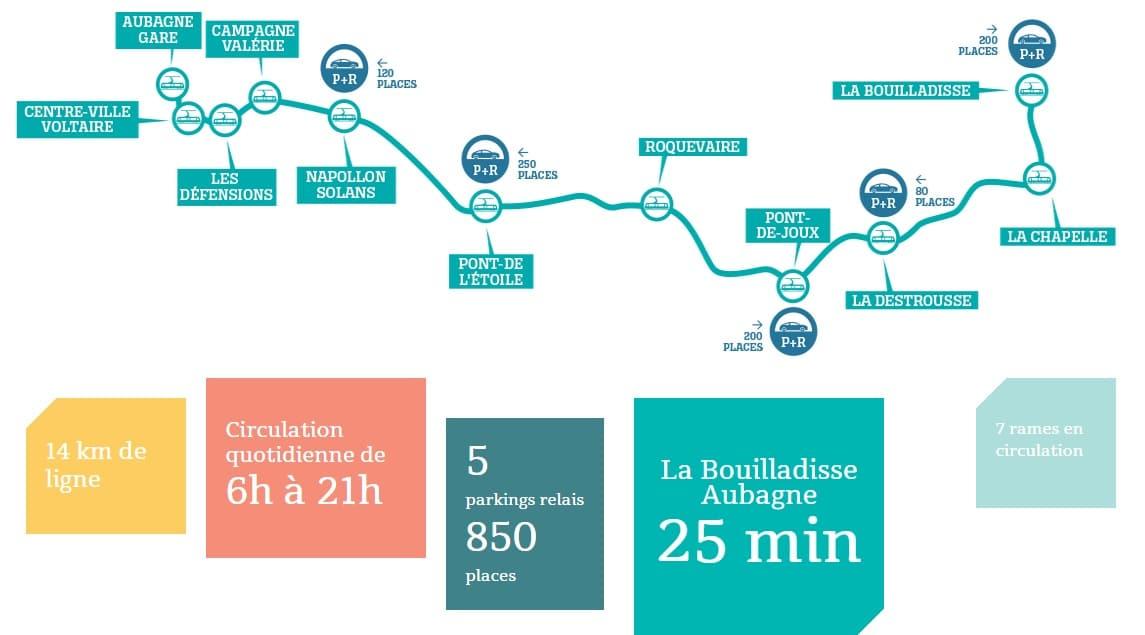 ligne-val-tram-voie-valdonne-aubagne